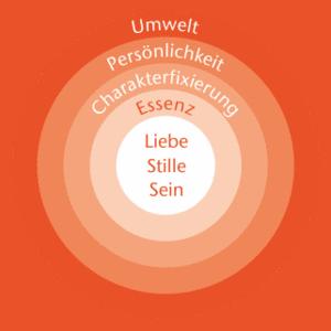 aw-verschiedene-eben