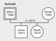 methoden-familienstellen-klein